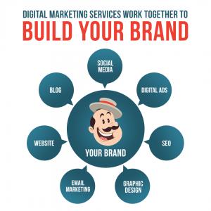 Digital Marketing Agency Toronto | Barker Social Digital Agency